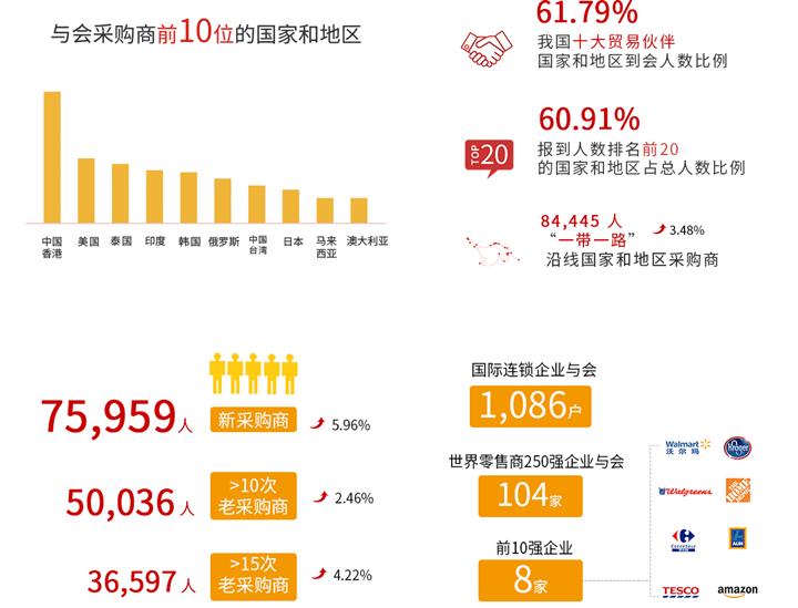 2019年广州ciff家具展时间表
