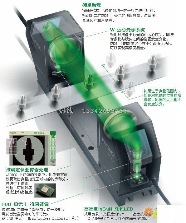 基恩士TM-3000系列 激光测径仪 光透过式测量仪器